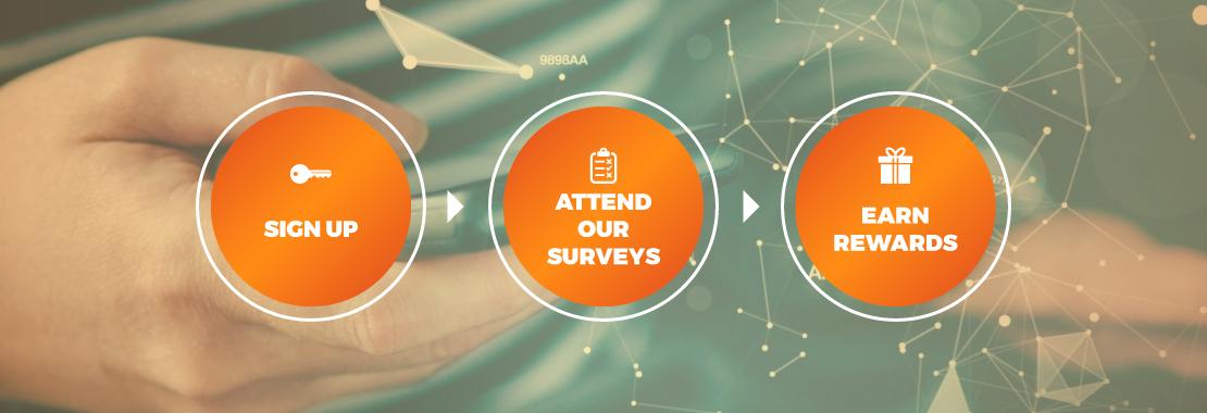 Zippy Opinion, Register, Online surveys, paid surveys
